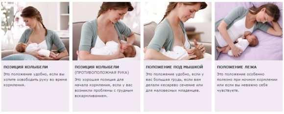 Положение вашего ребенка во время кормления