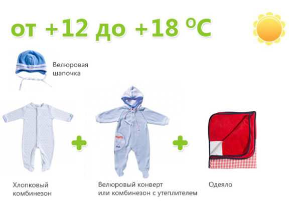 Что одевать при температуре 10 градусов тепла