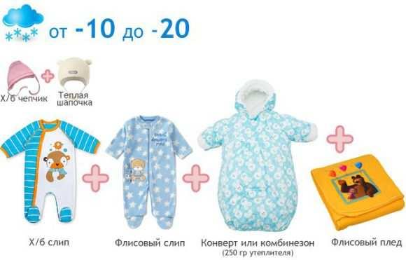 Во что одевать ребёнка в 1 месяц