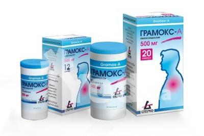 препарат Грамокс