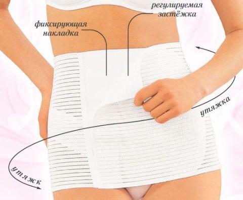 Бандаж-юбка